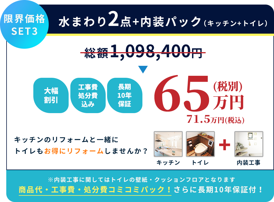 水まわり2点+内装パック(キッチン+トイレ)が65万円(税込71.5万円)