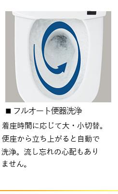 フルオート便器洗浄