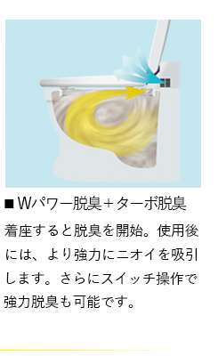 Wパワー消臭+ターボ脱臭